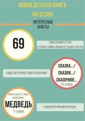 Новая детская книга_инфографика_03