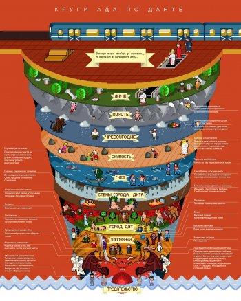 Infografika_ad_dante
