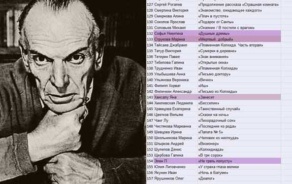 Конкурс по Паустовскому все авторы